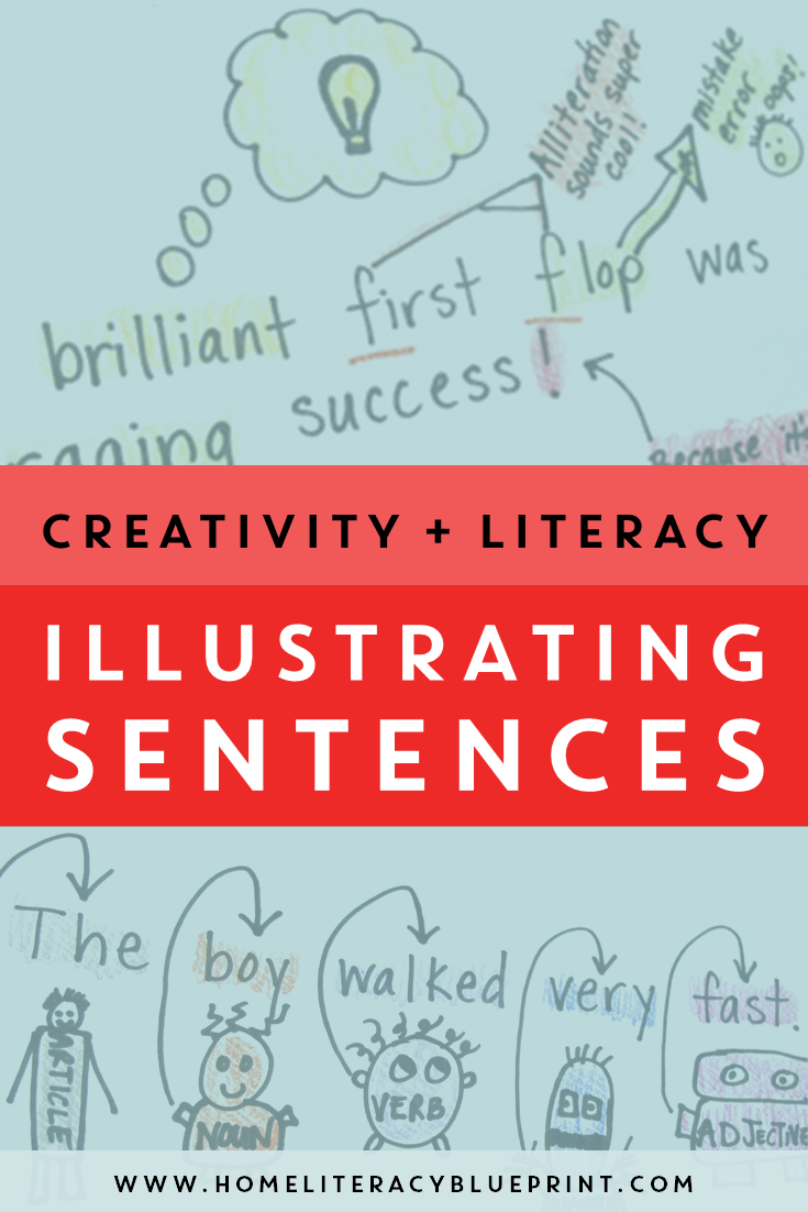 Illustrating Sentences: Reinforce parts of speech, conventions, vocabulary and more with this simple and fun activity! #sentences #grammar #writing