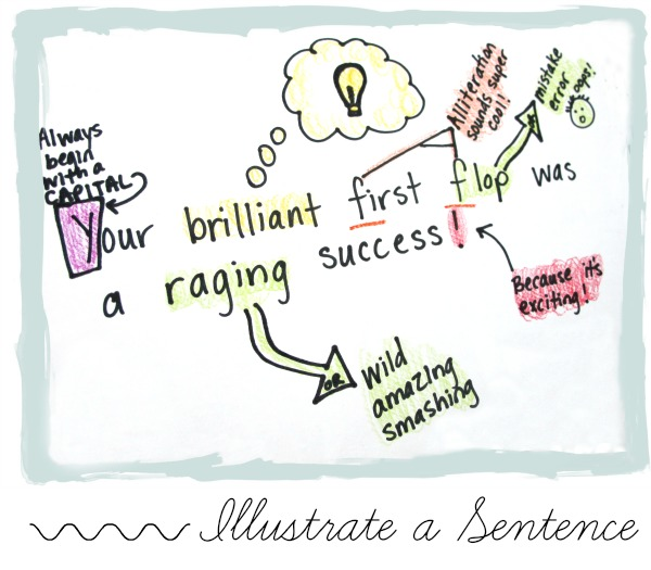 illustrate a sentence home literacy blueprint