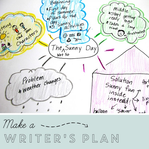 Make a Writer's Plan