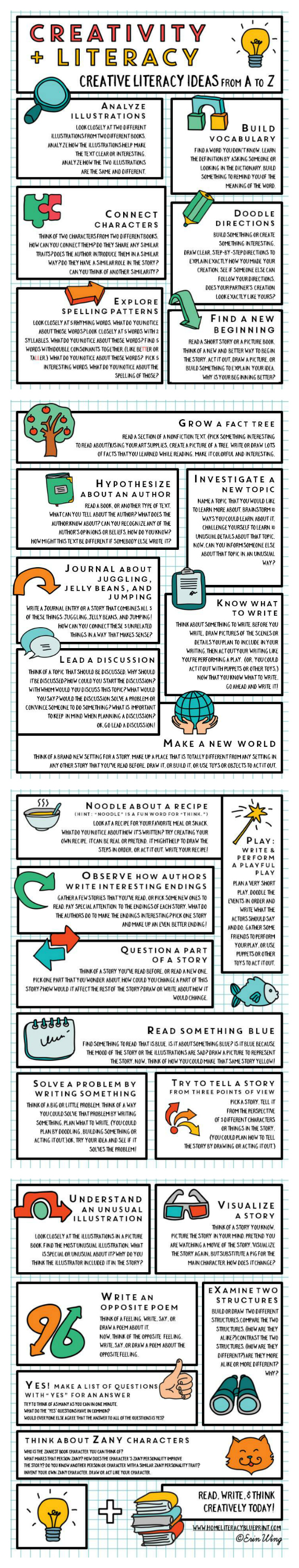 Creativity and Literacy from A to Z