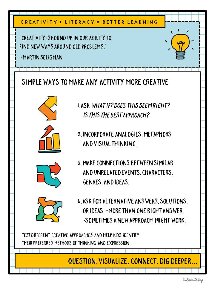 Simple Ways to Make Any Activity More Creative